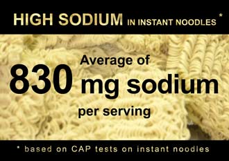 sodium-in-instant-noodles