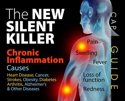 The New Silent Killer